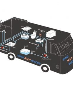 Ring-Hot-Water-Motorhome