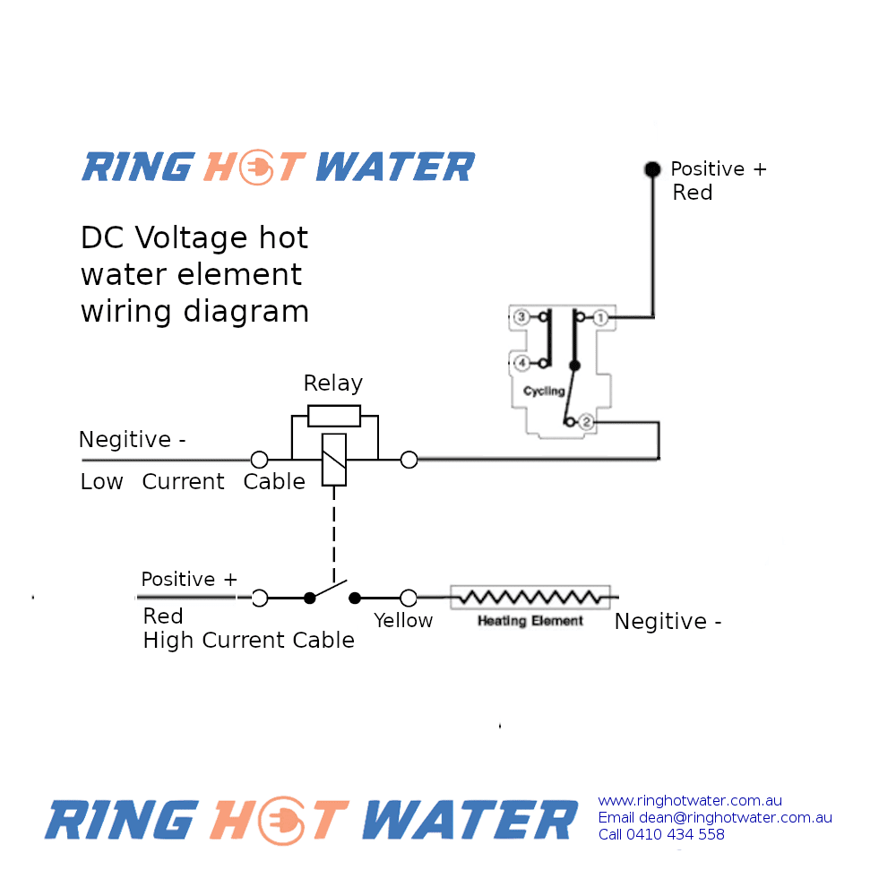 24v 600w Water Element